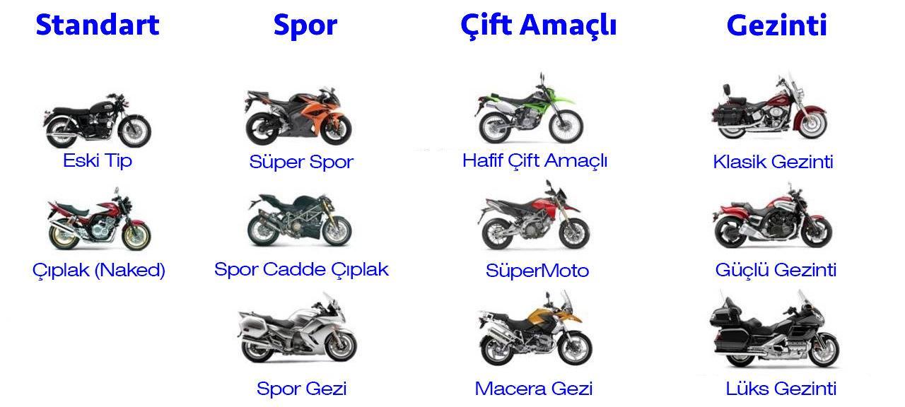 başlangıç motosikleti, türler